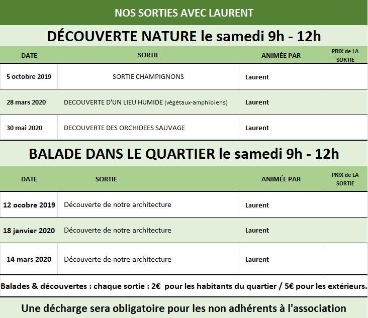 Dates & tarifs des sorties nature et desbalades photographiques dans le quartier de Voisinlieu.